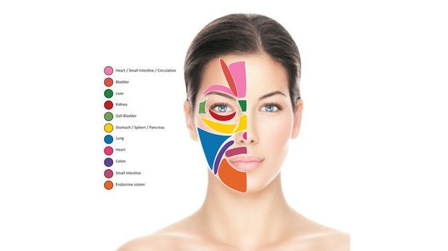Voici la carte de l'acné qui peut vous aider à se débarrasser des problèmes de santé